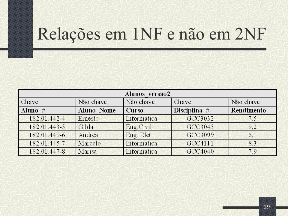 29 Relações em 1NF e não em 2NF