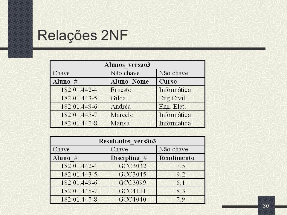 30 Relações 2NF