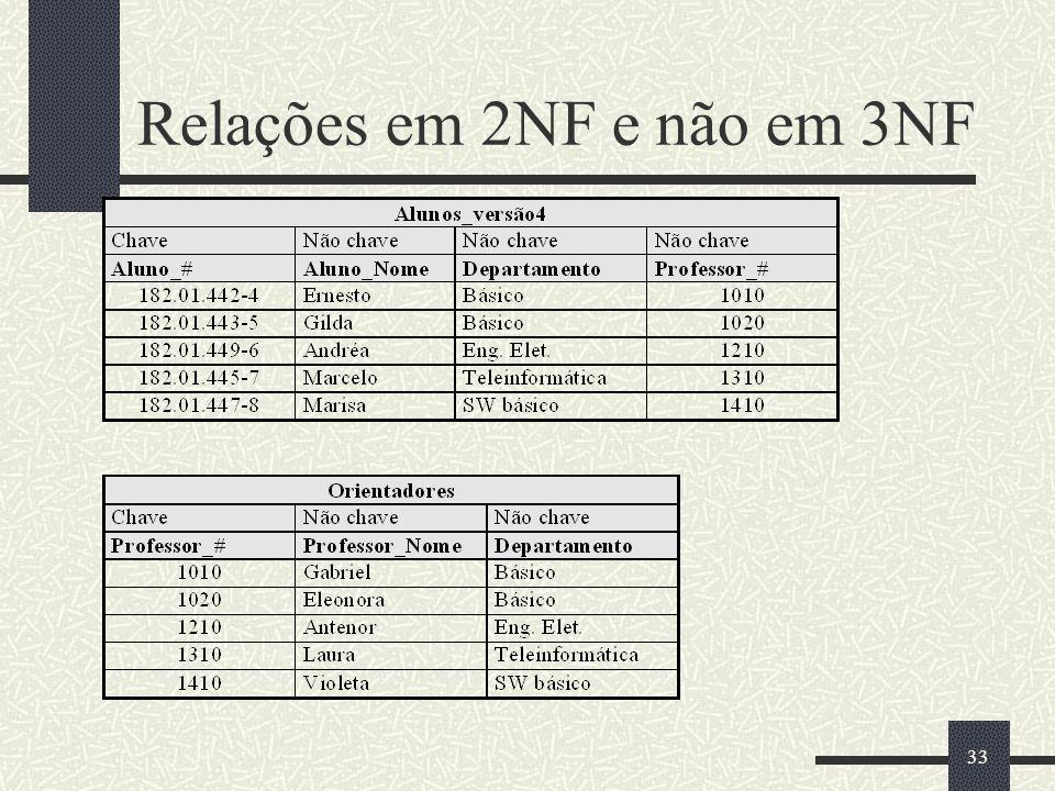 33 Relações em 2NF e não em 3NF
