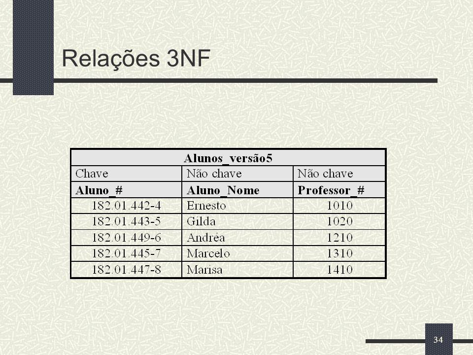 34 Relações 3NF