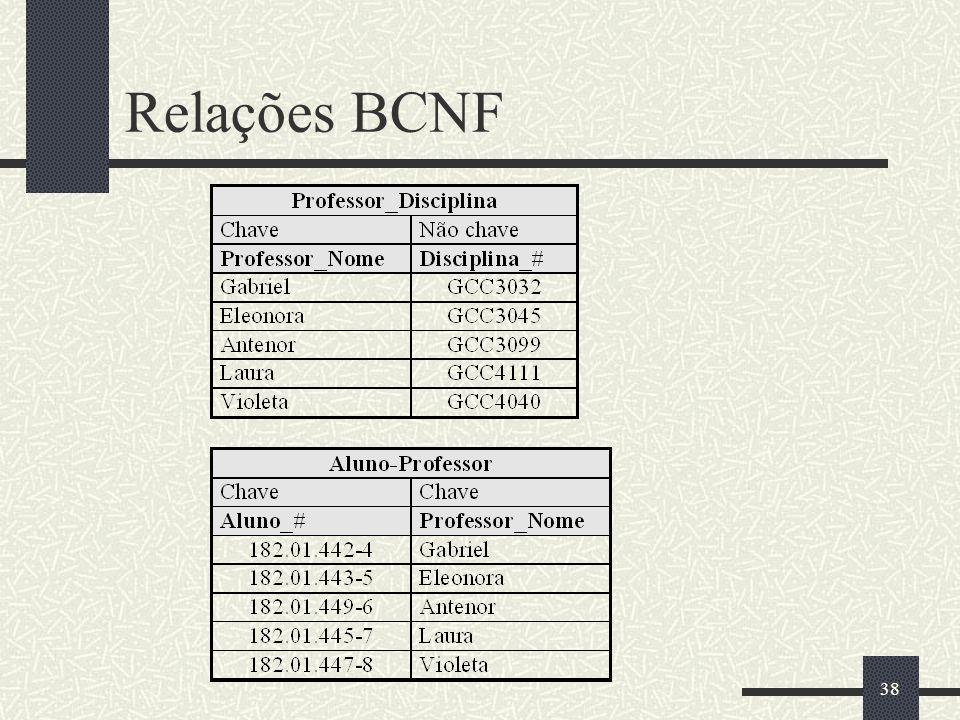 38 Relações BCNF
