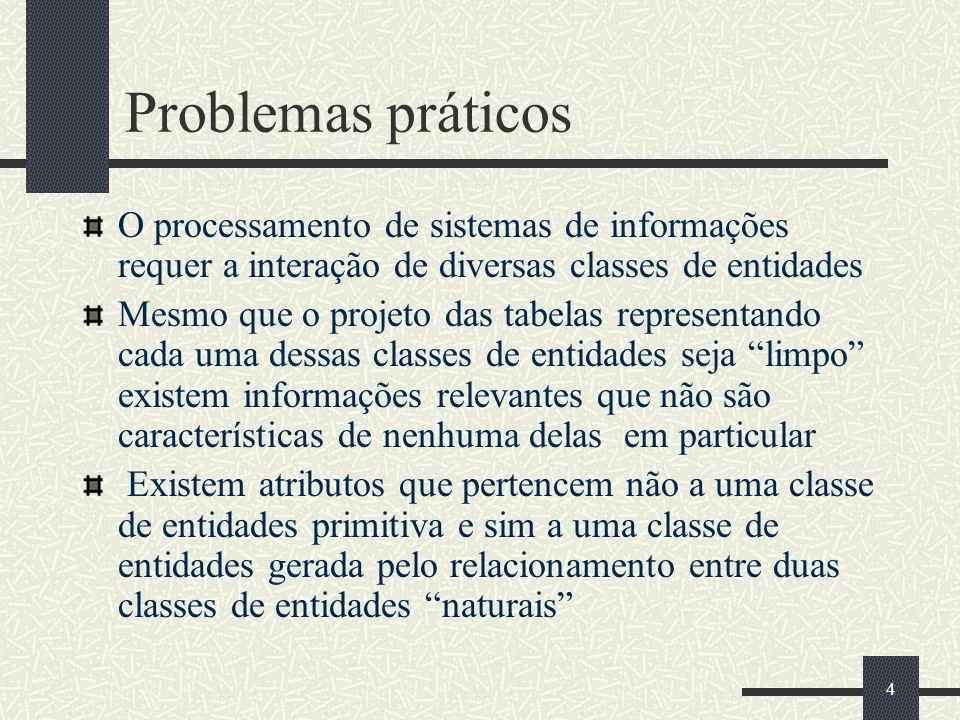 4 Problemas práticos O processamento de sistemas de informações requer a interação de diversas classes de entidades Mesmo que o projeto das tabelas re