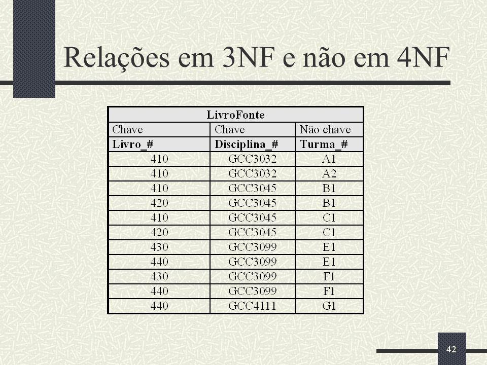 42 Relações em 3NF e não em 4NF
