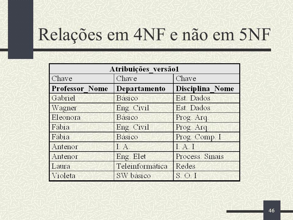 46 Relações em 4NF e não em 5NF