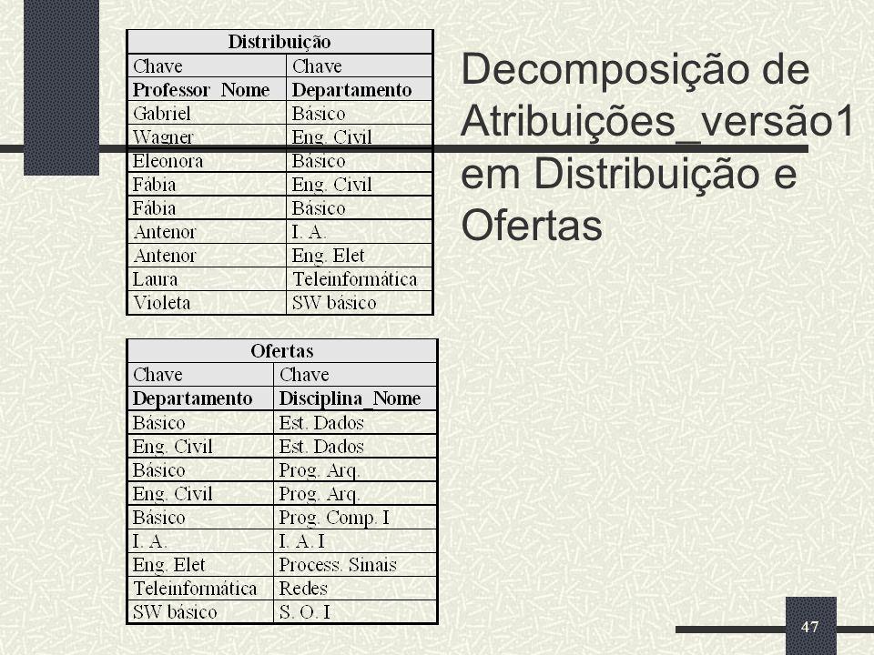 47 Decomposição de Atribuições_versão1 em Distribuição e Ofertas