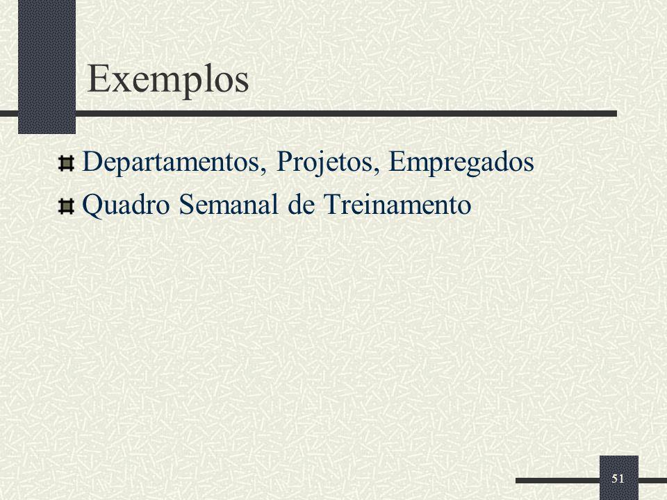 51 Exemplos Departamentos, Projetos, Empregados Quadro Semanal de Treinamento