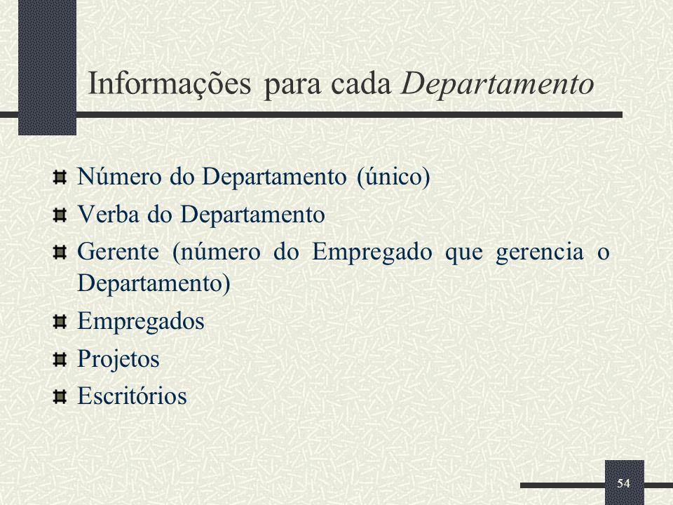 54 Informações para cada Departamento Número do Departamento (único) Verba do Departamento Gerente (número do Empregado que gerencia o Departamento) E