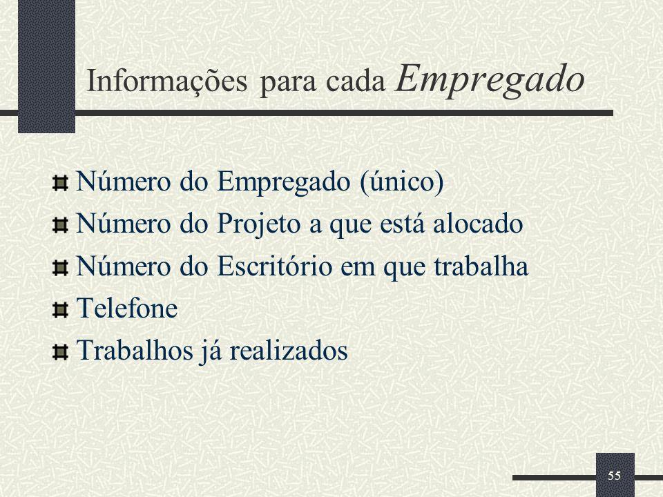 55 Informações para cada Empregado Número do Empregado (único) Número do Projeto a que está alocado Número do Escritório em que trabalha Telefone Trab