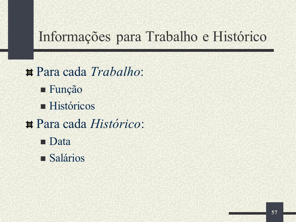 57 Informações para Trabalho e Histórico Para cada Trabalho: Função Históricos Para cada Histórico: Data Salários