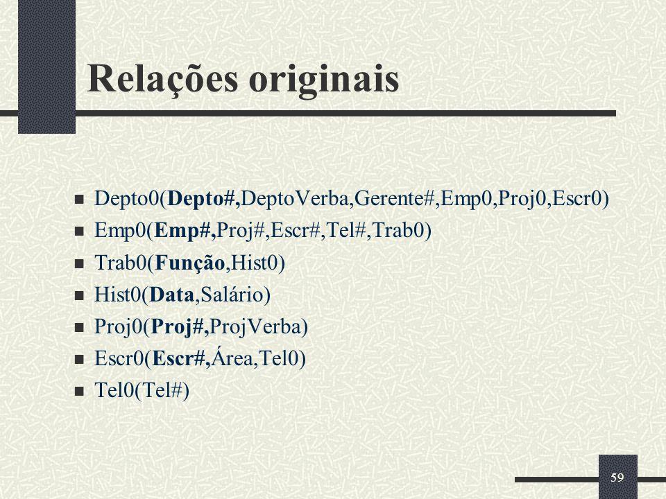 59 Relações originais Depto0(Depto#,DeptoVerba,Gerente#,Emp0,Proj0,Escr0) Emp0(Emp#,Proj#,Escr#,Tel#,Trab0) Trab0(Função,Hist0) Hist0(Data,Salário) Pr
