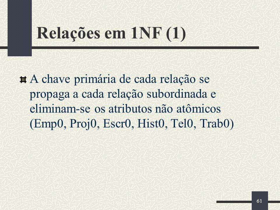 61 Relações em 1NF (1) A chave primária de cada relação se propaga a cada relação subordinada e eliminam-se os atributos não atômicos (Emp0, Proj0, Es