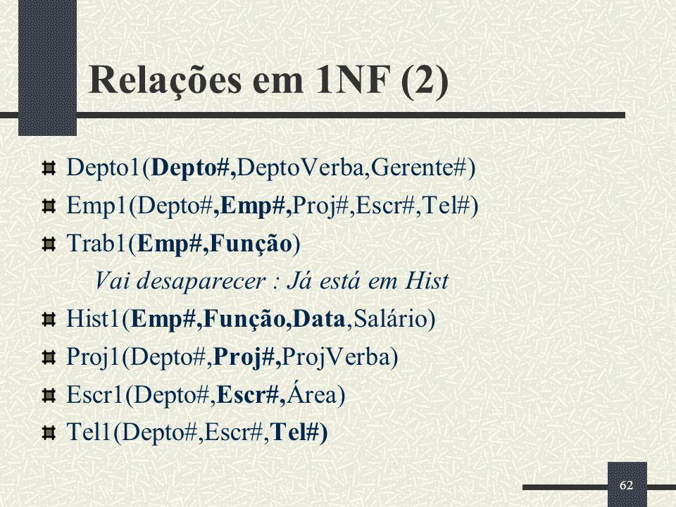 62 Relações em 1NF (2) Depto1(Depto#,DeptoVerba,Gerente#) Emp1(Depto#,Emp#,Proj#,Escr#,Tel#) Trab1(Emp#,Função) Vai desaparecer : Já está em Hist Hist