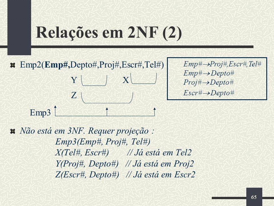 65 Relações em 2NF (2) Emp2(Emp#,Depto#,Proj#,Escr#,Tel#) Não está em 3NF. Requer projeção : Emp3(Emp#, Proj#, Tel#) X(Tel#, Escr#) // Já está em Tel2