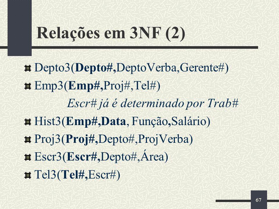 67 Relações em 3NF (2) Depto3(Depto#,DeptoVerba,Gerente#) Emp3(Emp#,Proj#,Tel#) Escr# já é determinado por Trab# Hist3(Emp#,Data, Função,Salário) Proj