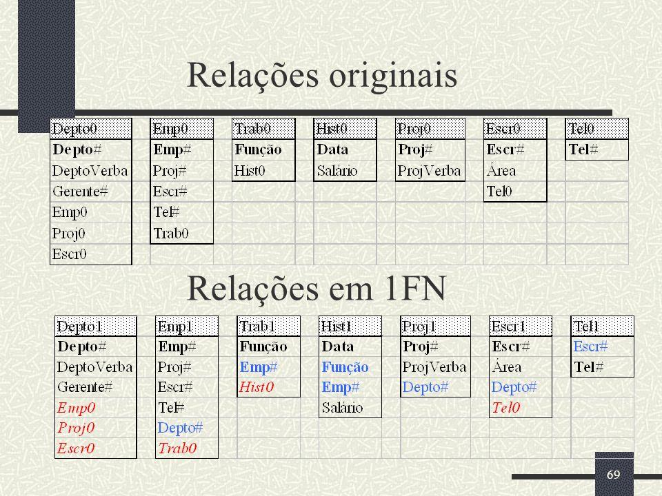 69 Relações originais Relações em 1FN