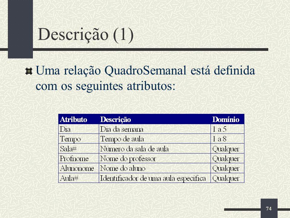 74 Descrição (1) Uma relação QuadroSemanal está definida com os seguintes atributos: