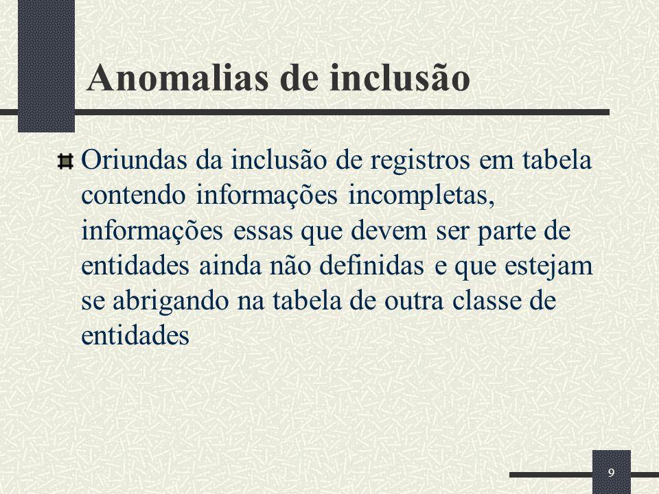 9 Anomalias de inclusão Oriundas da inclusão de registros em tabela contendo informações incompletas, informações essas que devem ser parte de entidad