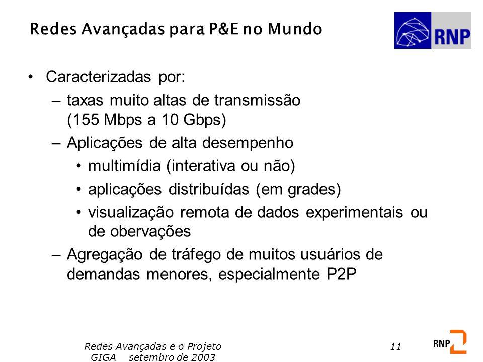 Redes Avançadas e o Projeto GIGA setembro de 2003 11 Redes Avançadas para P&E no Mundo Caracterizadas por: –taxas muito altas de transmissão (155 Mbps
