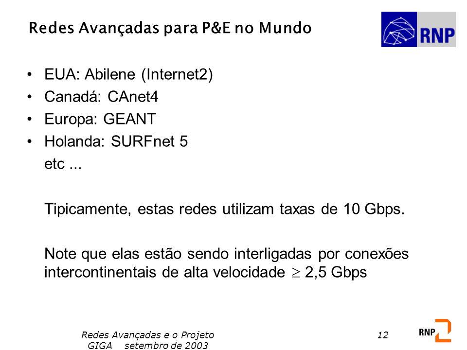 Redes Avançadas e o Projeto GIGA setembro de 2003 12 Redes Avançadas para P&E no Mundo EUA: Abilene (Internet2) Canadá: CAnet4 Europa: GEANT Holanda: