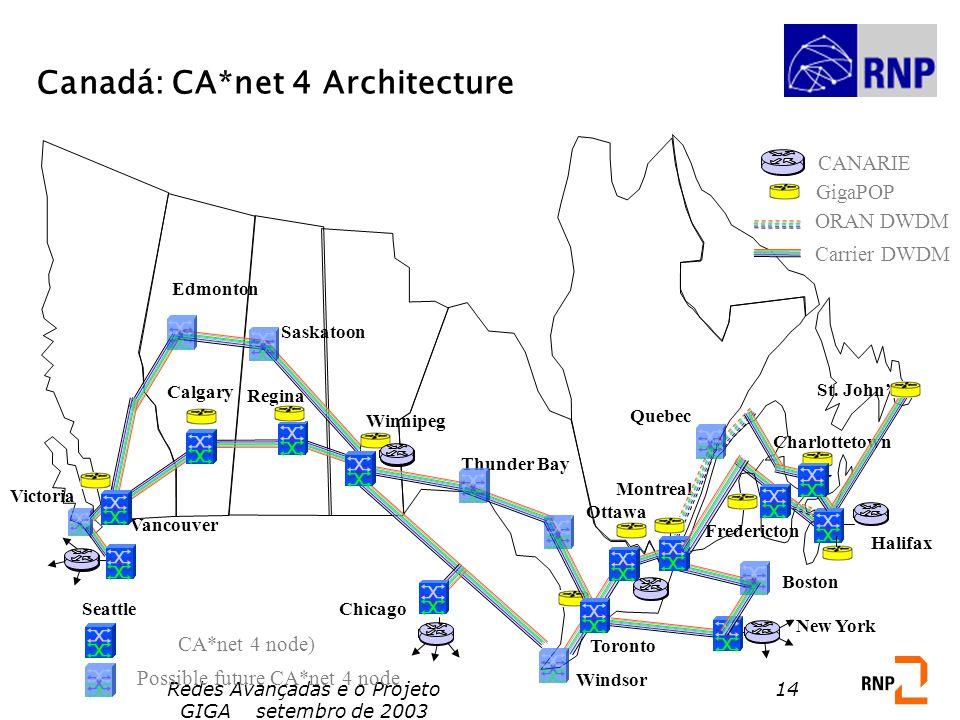 Redes Avançadas e o Projeto GIGA setembro de 2003 14 Canadá: CA*net 4 Architecture Calgary Regina Winnipeg Ottawa Montreal Toronto Halifax St. Johns F