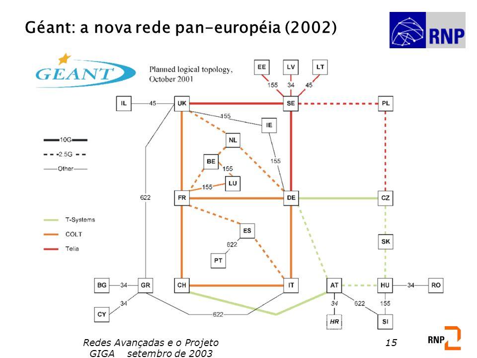 Redes Avançadas e o Projeto GIGA setembro de 2003 15 Géant: a nova rede pan-européia (2002)