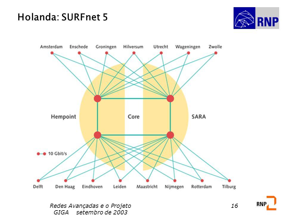 Redes Avançadas e o Projeto GIGA setembro de 2003 16 Holanda: SURFnet 5