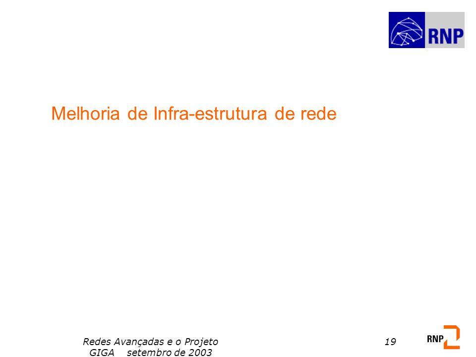 Redes Avançadas e o Projeto GIGA setembro de 2003 19 Melhoria de Infra-estrutura de rede