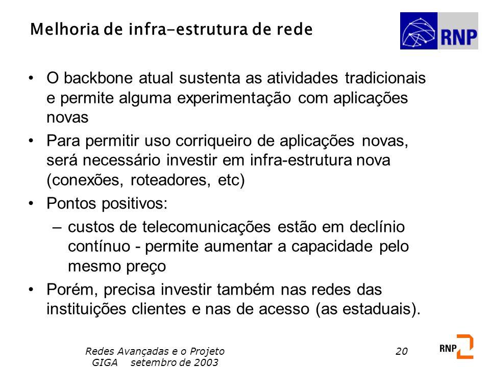 Redes Avançadas e o Projeto GIGA setembro de 2003 20 Melhoria de infra-estrutura de rede O backbone atual sustenta as atividades tradicionais e permit