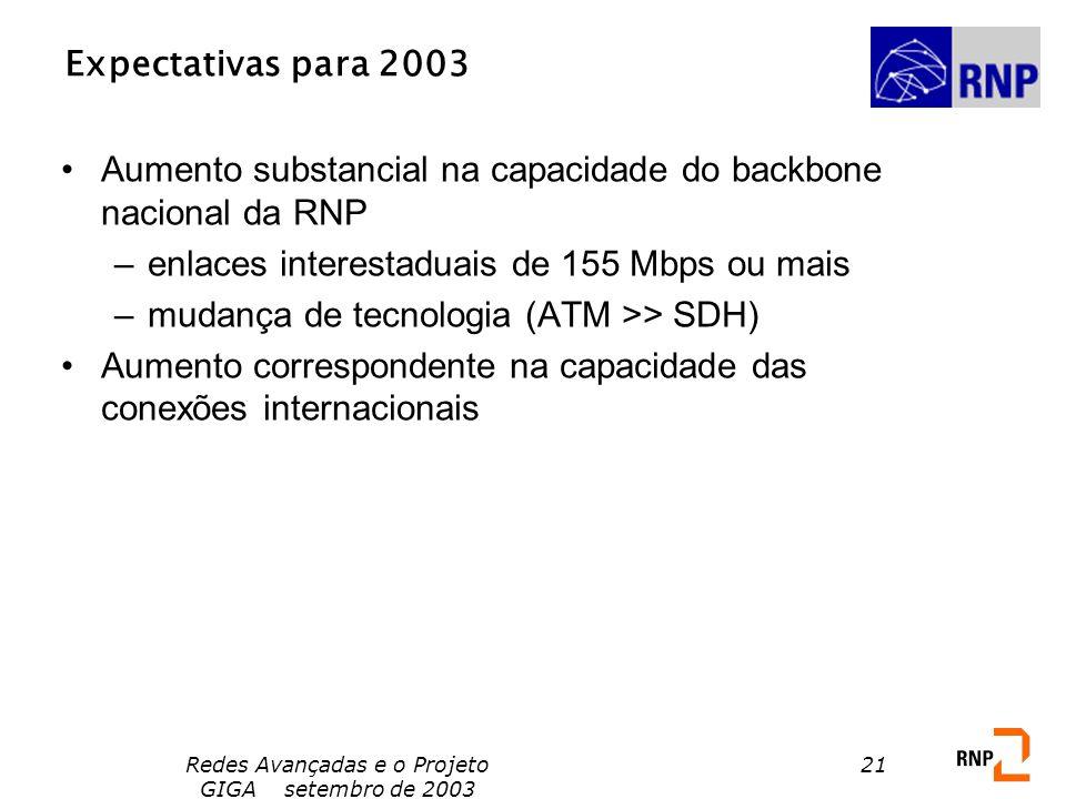 Redes Avançadas e o Projeto GIGA setembro de 2003 21 Expectativas para 2003 Aumento substancial na capacidade do backbone nacional da RNP –enlaces int
