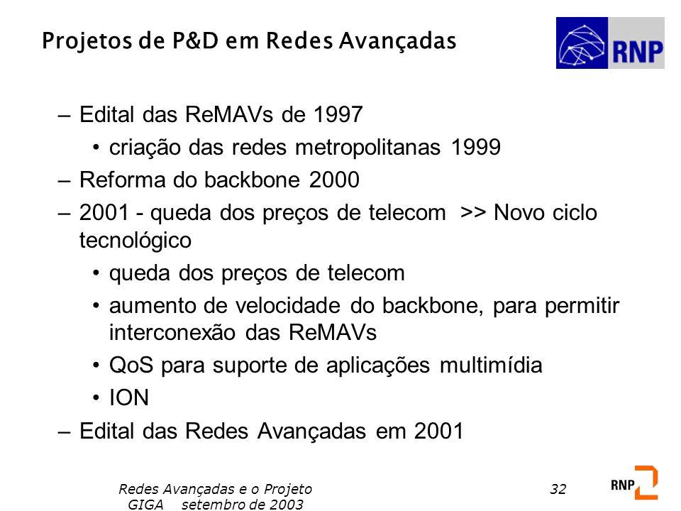 Redes Avançadas e o Projeto GIGA setembro de 2003 32 Projetos de P&D em Redes Avançadas –Edital das ReMAVs de 1997 criação das redes metropolitanas 19