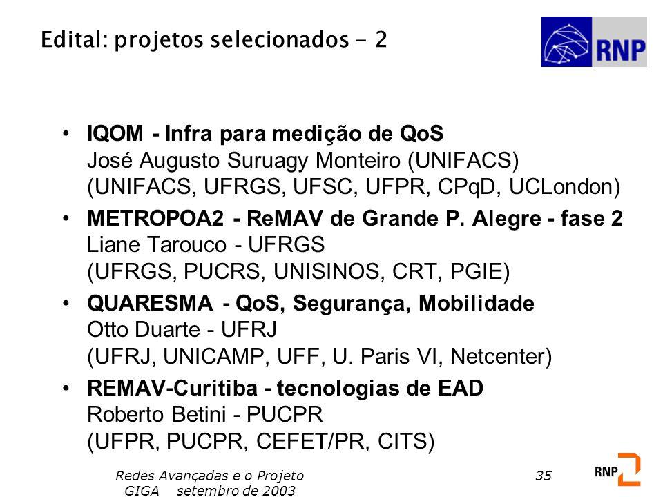 Redes Avançadas e o Projeto GIGA setembro de 2003 35 Edital: projetos selecionados - 2 IQOM - Infra para medição de QoS José Augusto Suruagy Monteiro