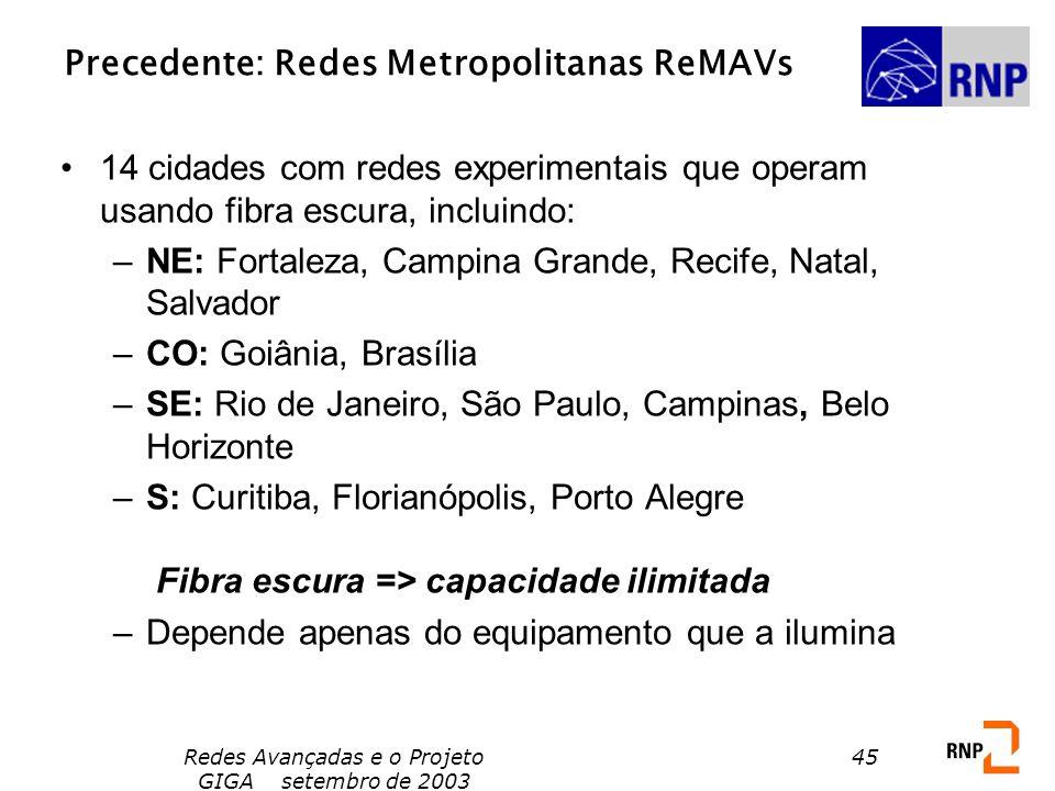 Redes Avançadas e o Projeto GIGA setembro de 2003 45 Precedente: Redes Metropolitanas ReMAVs 14 cidades com redes experimentais que operam usando fibr