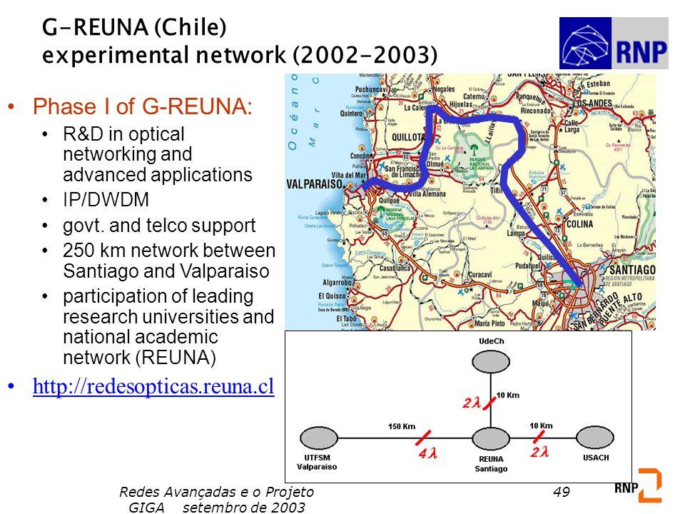 Redes Avançadas e o Projeto GIGA setembro de 2003 49 G-REUNA (Chile) experimental network (2002-2003) Phase I of G-REUNA: R&D in optical networking an