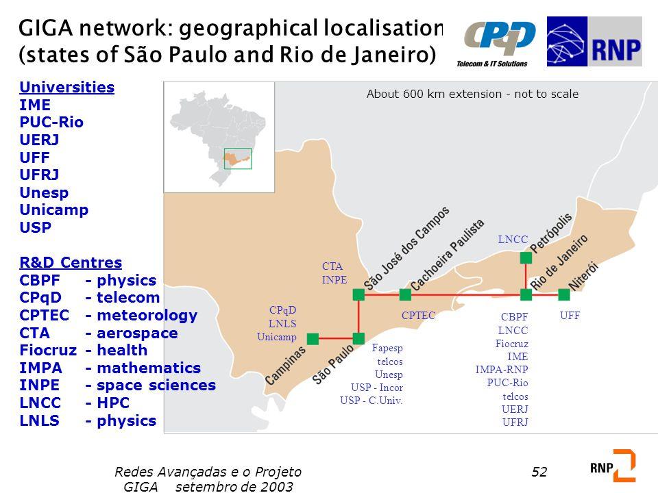 Redes Avançadas e o Projeto GIGA setembro de 2003 52 GIGA network: geographical localisation (states of São Paulo and Rio de Janeiro) Fapesp telcos Un