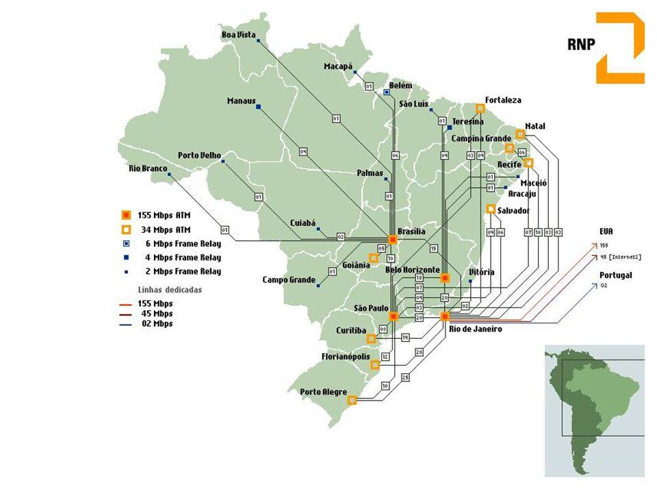 Redes Avançadas e o Projeto GIGA setembro de 2003 8