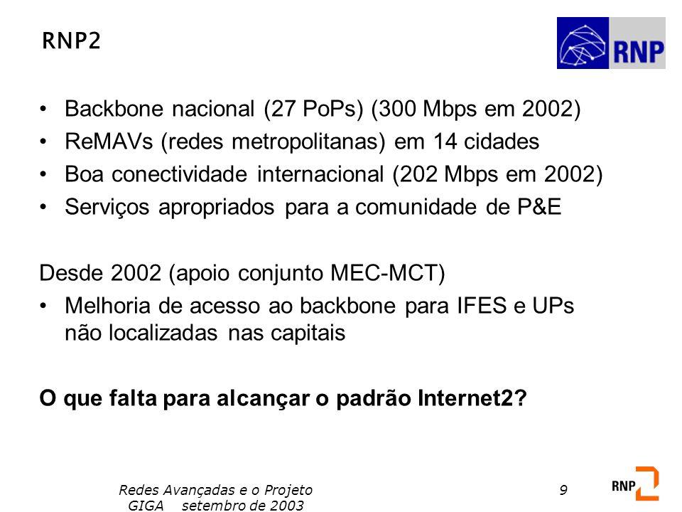 9 RNP2 Backbone nacional (27 PoPs) (300 Mbps em 2002) ReMAVs (redes metropolitanas) em 14 cidades Boa conectividade internacional (202 Mbps em 2002) S