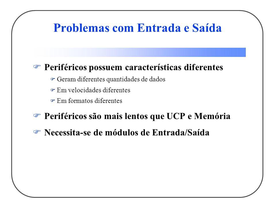 Problemas com Entrada e Saída Periféricos possuem características diferentes Geram diferentes quantidades de dados Em velocidades diferentes Em format