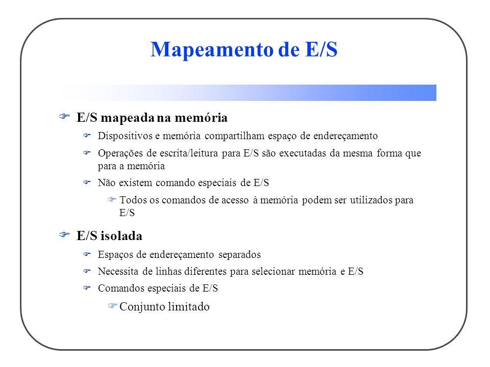 Mapeamento de E/S E/S mapeada na memória Dispositivos e memória compartilham espaço de endereçamento Operações de escrita/leitura para E/S são executa