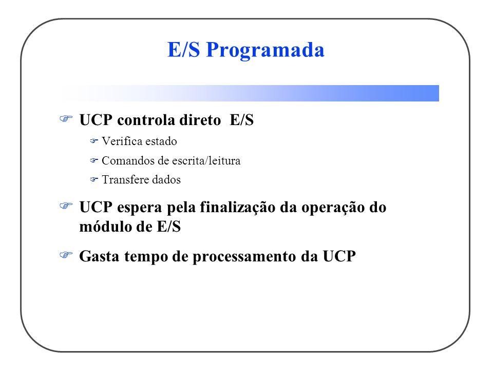 E/S Programada UCP controla direto E/S Verifica estado Comandos de escrita/leitura Transfere dados UCP espera pela finalização da operação do módulo d