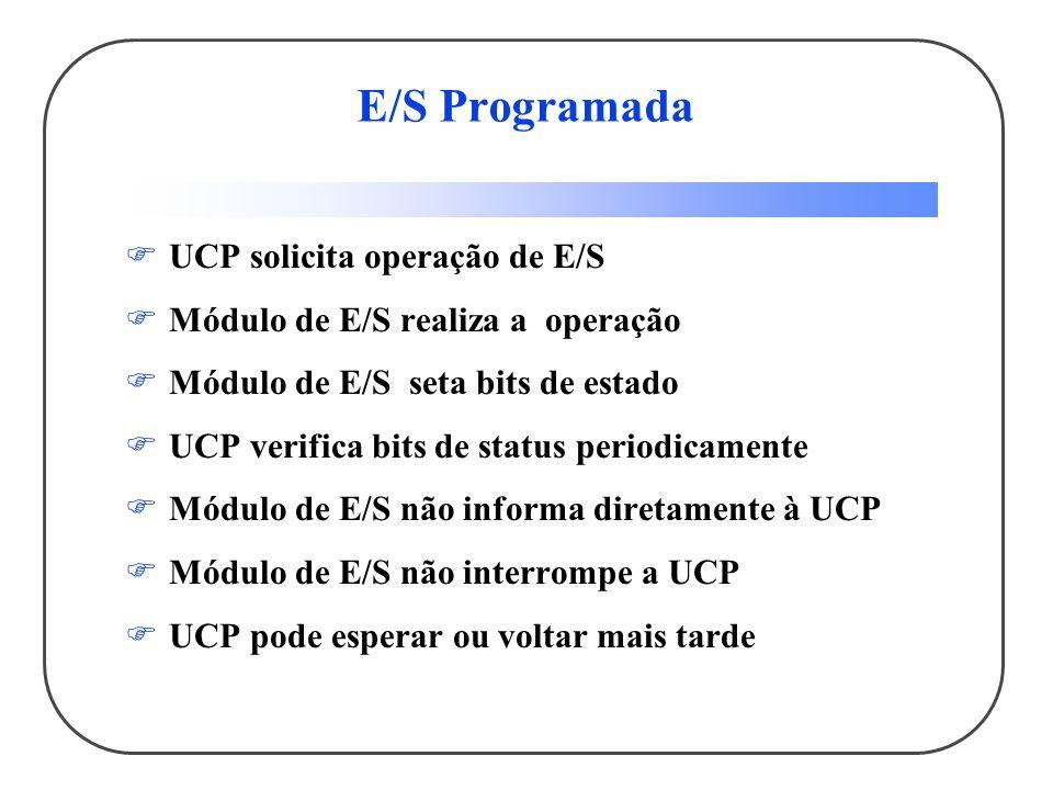 E/S Programada UCP solicita operação de E/S Módulo de E/S realiza a operação Módulo de E/S seta bits de estado UCP verifica bits de status periodicame