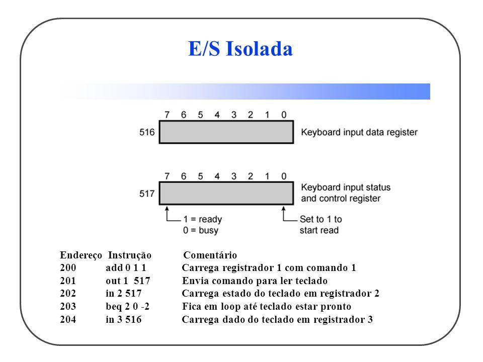 E/S Isolada EndereçoInstrução Comentário 200 add 0 1 1 Carrega registrador 1 com comando 1 201 out 1 517 Envia comando para ler teclado 202 in 2 517 C