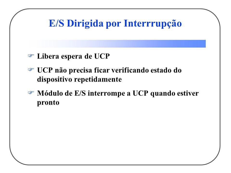 E/S Dirigida por Interrrupção Libera espera de UCP UCP não precisa ficar verificando estado do dispositivo repetidamente Módulo de E/S interrompe a UC