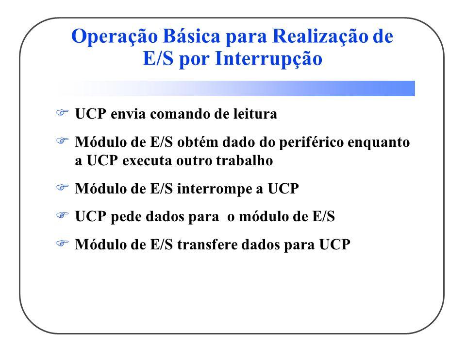Operação Básica para Realização de E/S por Interrupção UCP envia comando de leitura Módulo de E/S obtém dado do periférico enquanto a UCP executa outr