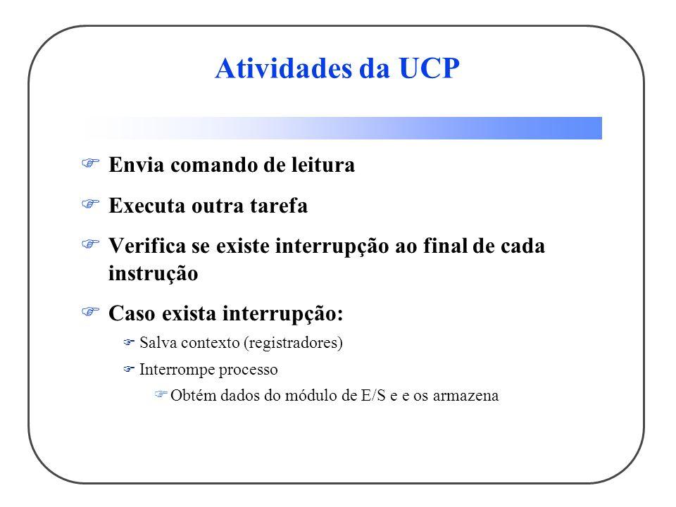 Atividades da UCP Envia comando de leitura Executa outra tarefa Verifica se existe interrupção ao final de cada instrução Caso exista interrupção: Sal