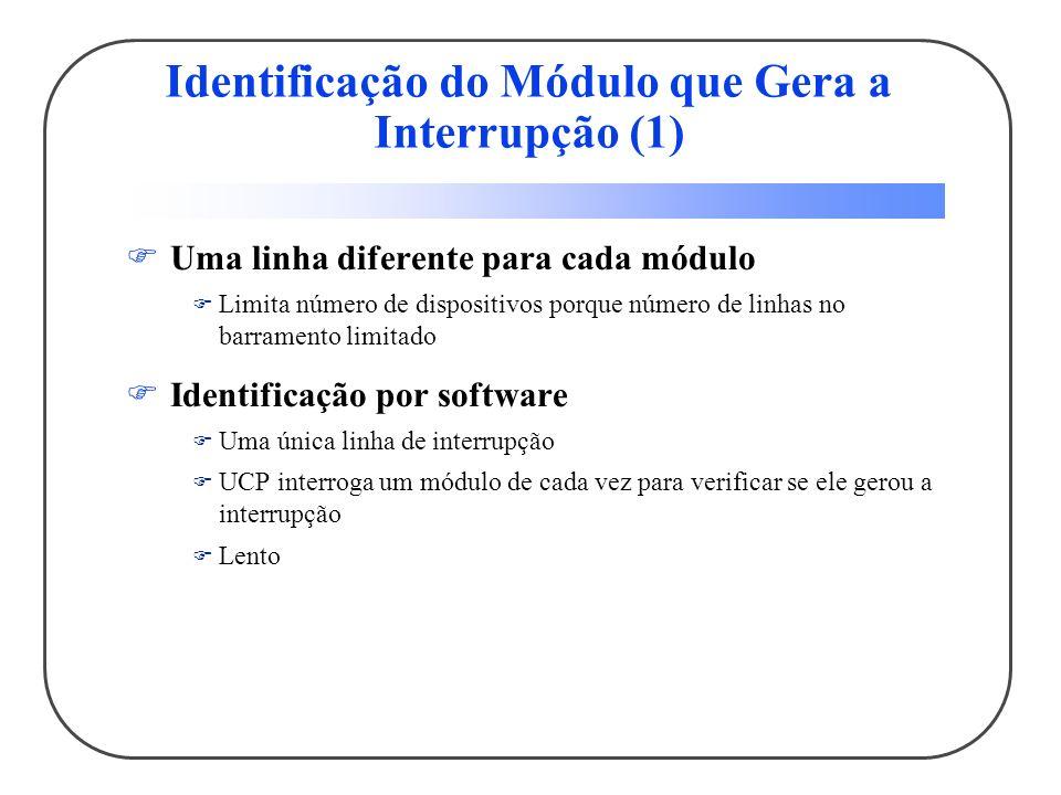 Identificação do Módulo que Gera a Interrupção (1) Uma linha diferente para cada módulo Limita número de dispositivos porque número de linhas no barra