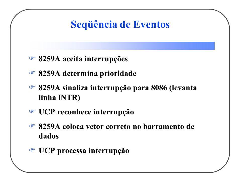 Seqüência de Eventos 8259A aceita interrupções 8259A determina prioridade 8259A sinaliza interrupção para 8086 (levanta linha INTR) UCP reconhece inte