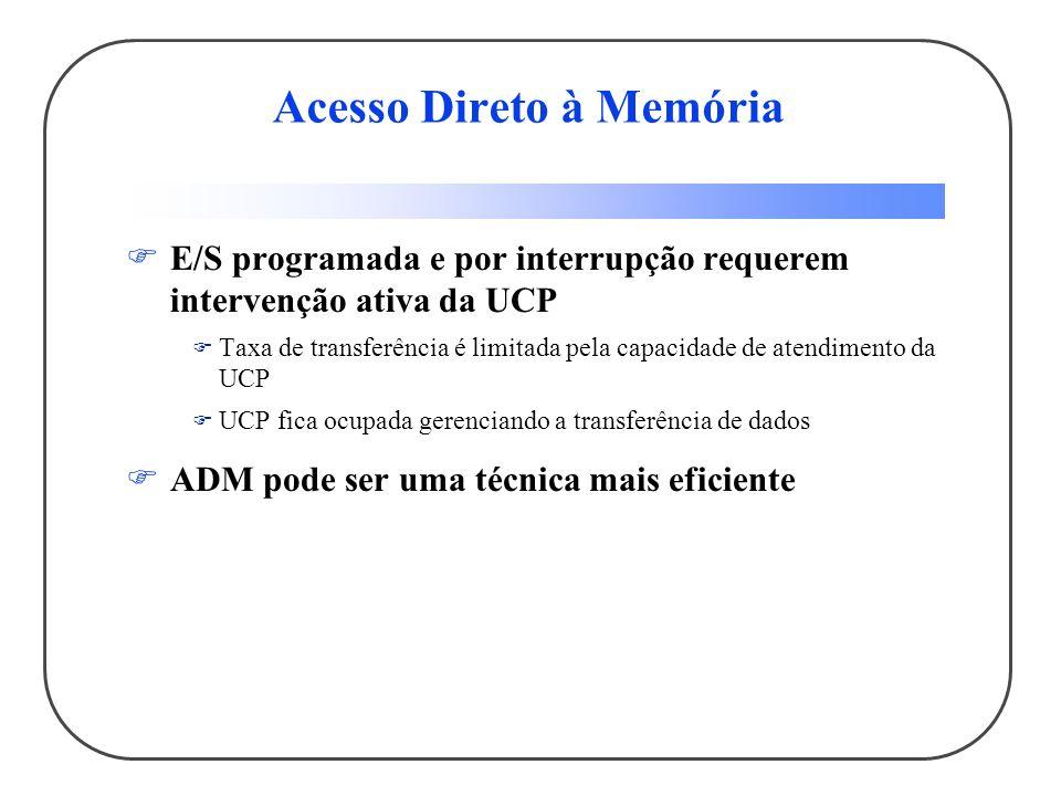 Acesso Direto à Memória E/S programada e por interrupção requerem intervenção ativa da UCP Taxa de transferência é limitada pela capacidade de atendim
