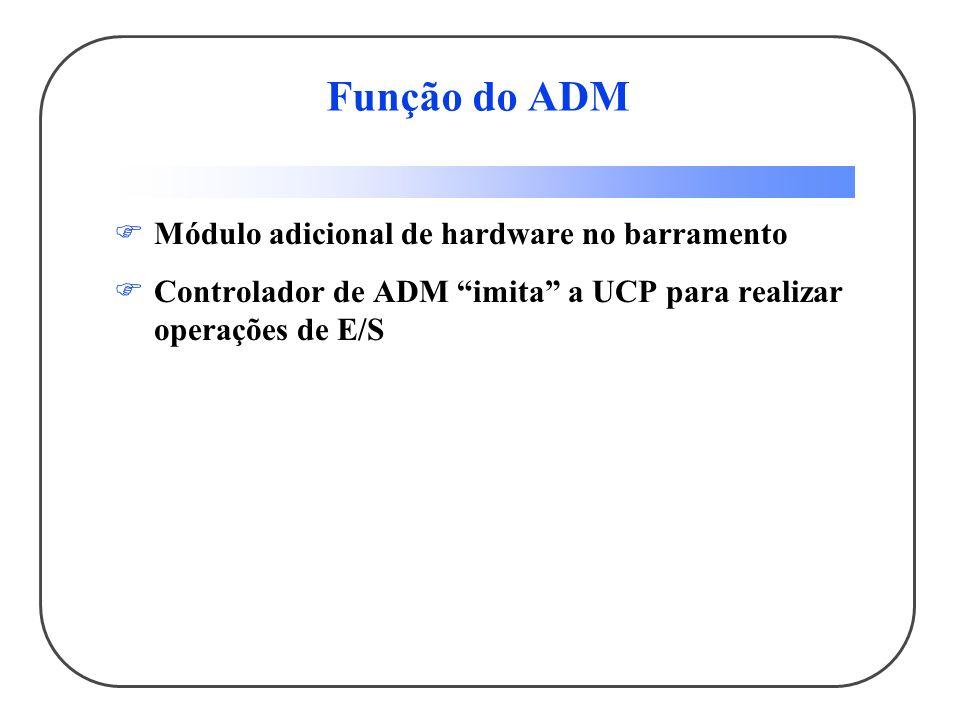 Função do ADM Módulo adicional de hardware no barramento Controlador de ADM imita a UCP para realizar operações de E/S