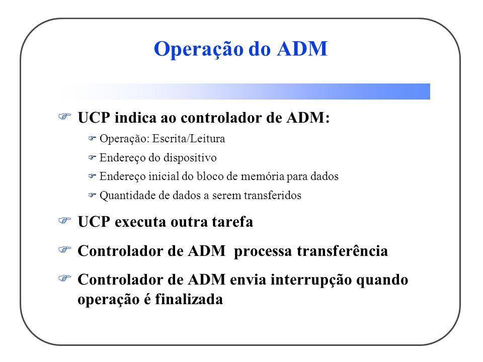 Operação do ADM UCP indica ao controlador de ADM: Operação: Escrita/Leitura Endereço do dispositivo Endereço inicial do bloco de memória para dados Qu