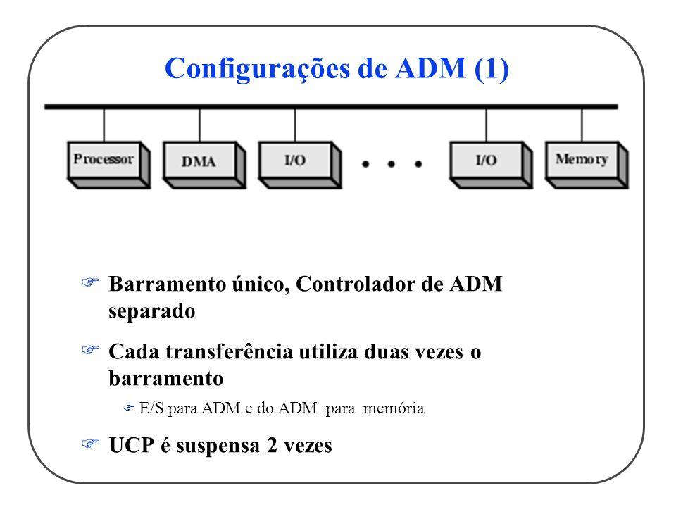 Configurações de ADM (1) Barramento único, Controlador de ADM separado Cada transferência utiliza duas vezes o barramento E/S para ADM e do ADM para m